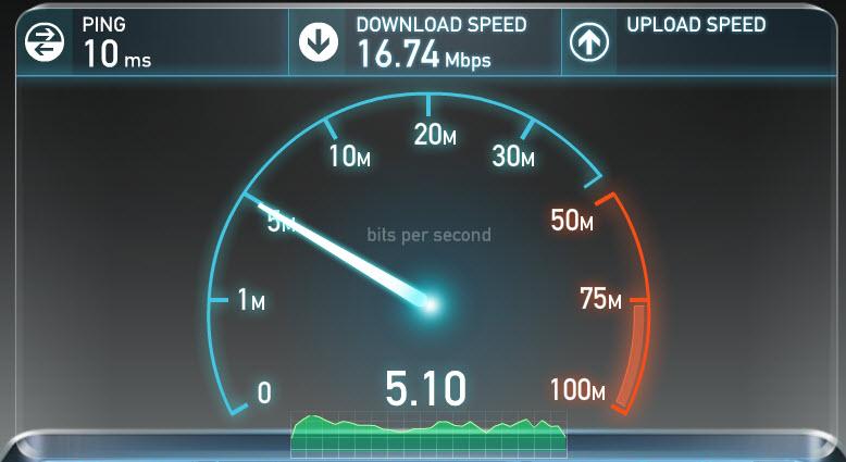 ADSL, come fare il test di velocità della connessione dati