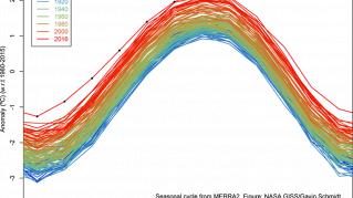 Agosto 2016 è stato il mese più caldo degli ultimi 136 anni
