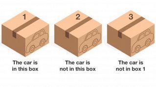 In quale scatola si trova la macchina: il nuovo rompicapo web