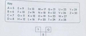 L'esercizio di matematica (elementare) che nessuno risolve