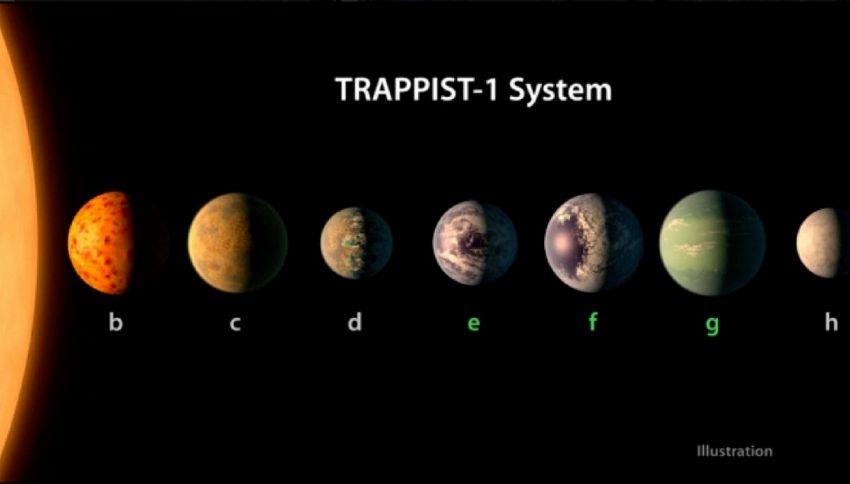 Scoperti 7 nuovi pianeti 'fratelli' della Terra e abitabili