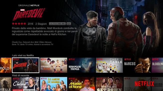 L'offerta di Netflix