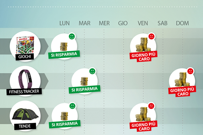 infografica-idealo-02