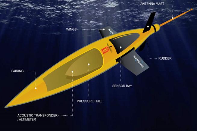 Come funzionano i robot sottomarini