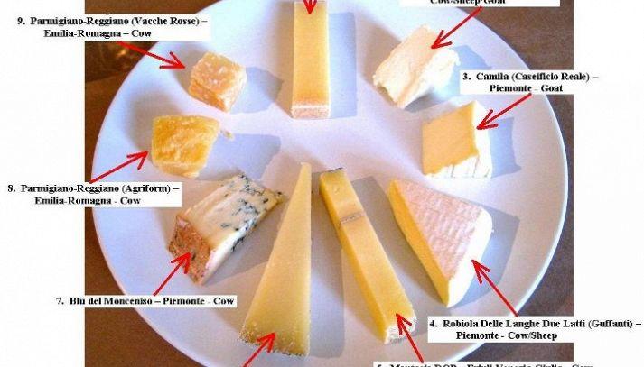 Il formaggio in tavola
