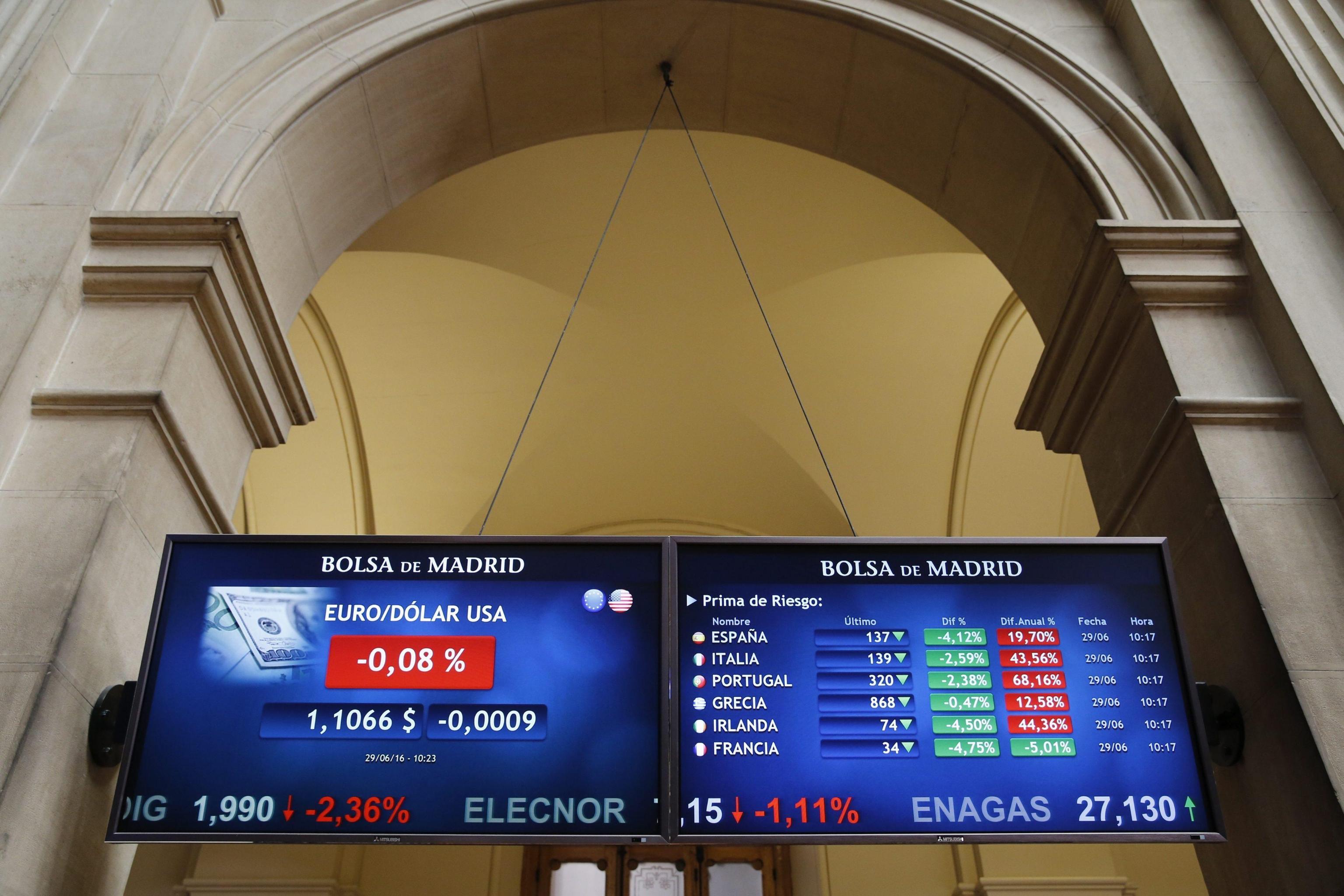 Borsa: Europa accelera, Milano +1%
