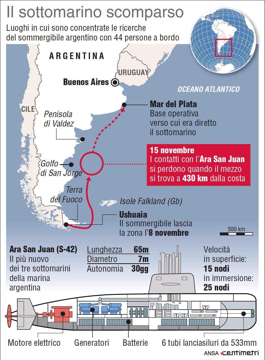 Sottomarino argentino, c'è nuovo indizio