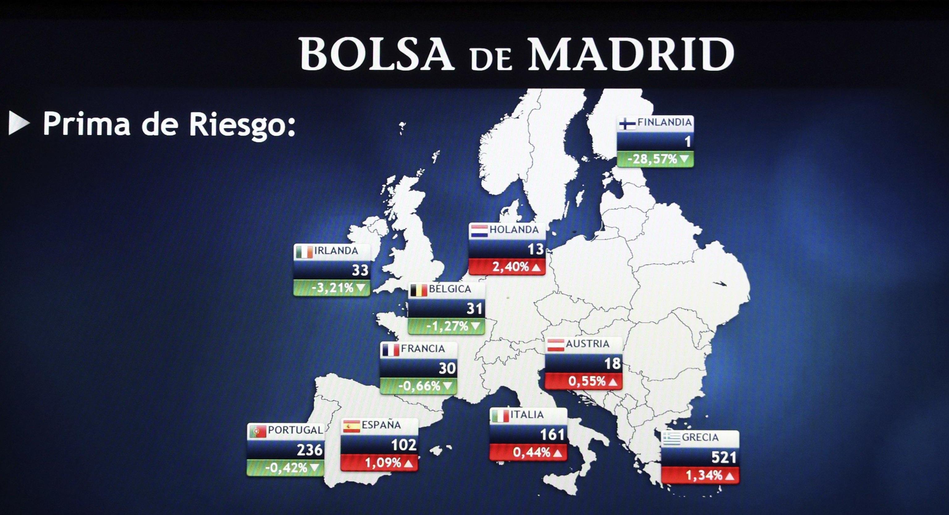 Borsa: Europa a 2 velocità, Milano -0,9%