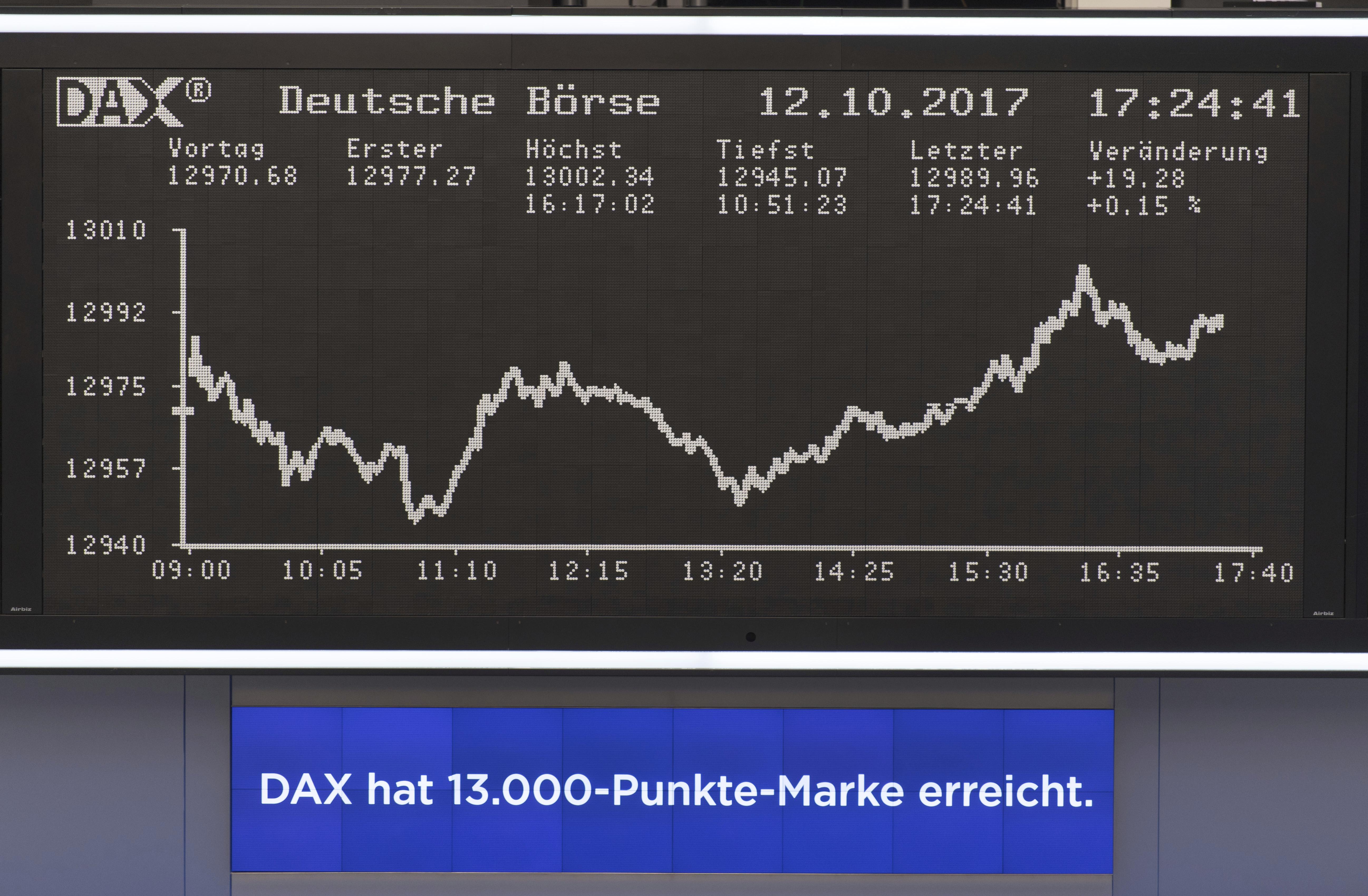 Borsa: Europa sale, Francoforte (+0,70%)