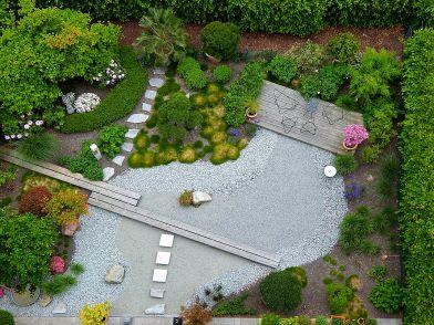 Come Realizzare Un Giardino Zen Da Esterno