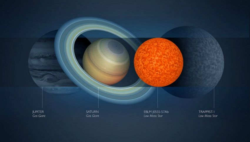Scoperta la stella più piccola dell'Universo