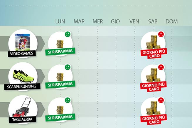 infografica-idealo-03