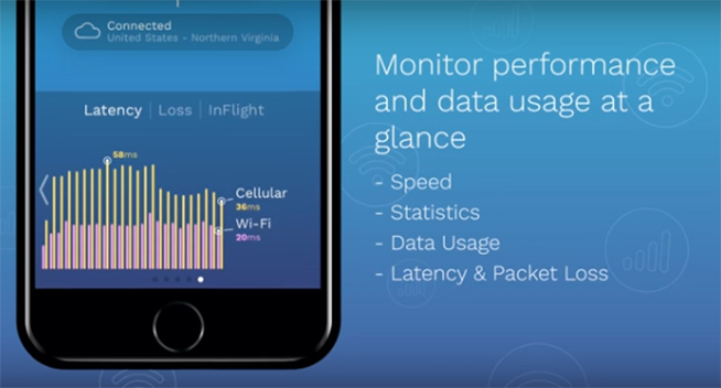 Interfaccia Speedify