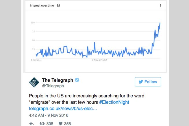 "Tweet Telegraph con ricerche per ""Emigrate"""