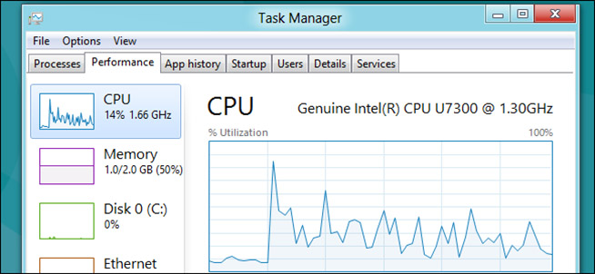 Task manager Win10