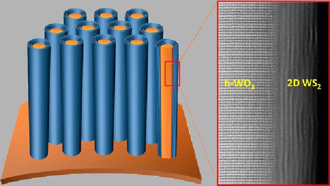 Batteria grafene rendering