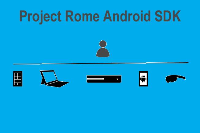 Microsoft-Project-Rome-schema