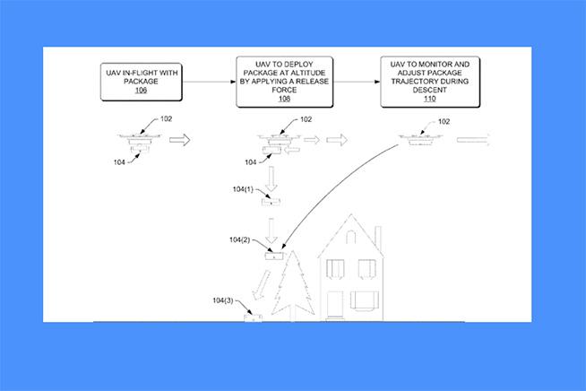 paracadute drone amazon