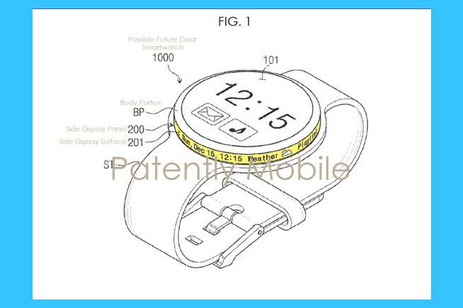 Il brevetto dello smartwatch Samsung con display aggiuntivo