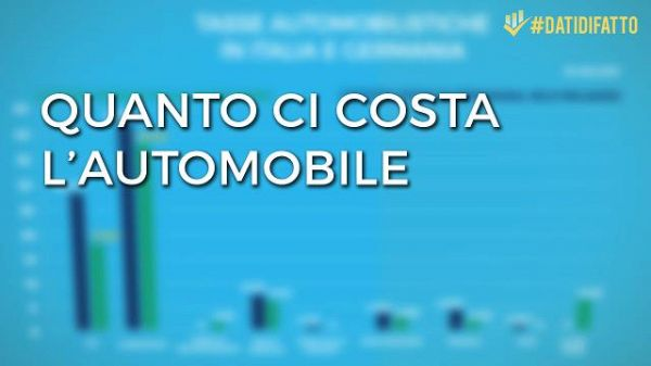 Quanto ci costa l'automobile