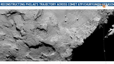 Philae: ultima chance di contatto